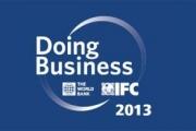 «Россети» подняли Россию на 67 пунктов в рейтинге Doing Business